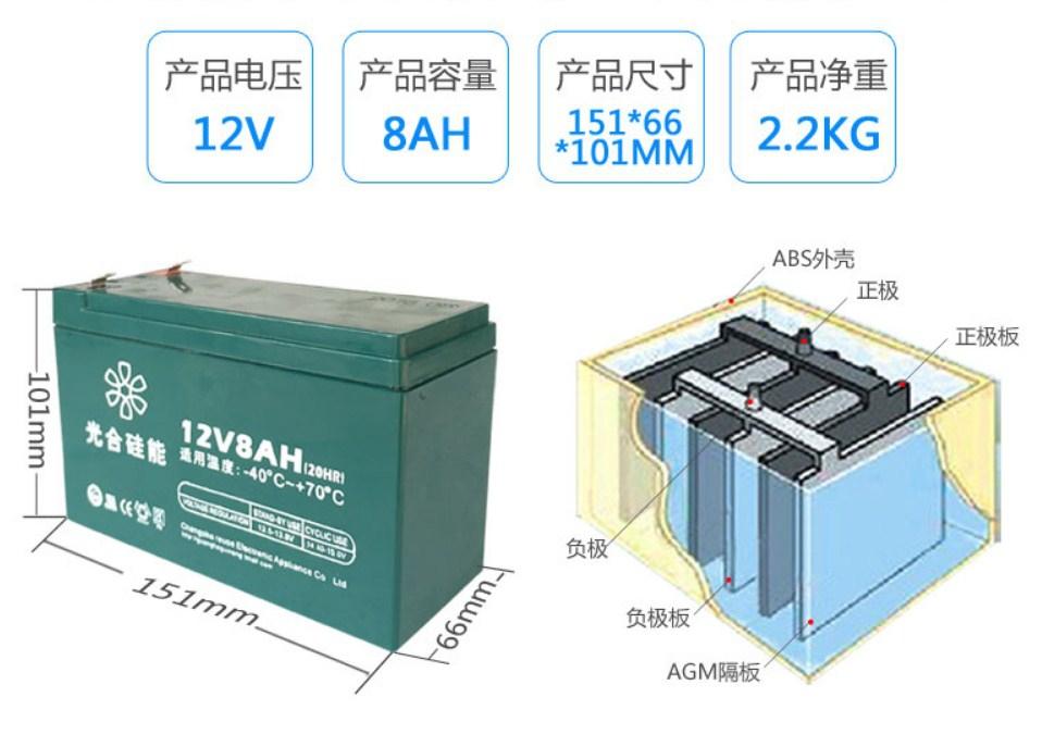 Кремниевая солнечная батарея GHGN-G12V8AH (120-110) - 7