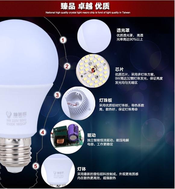 Светодиодные лампы LED-E14 (стандартный и 270 градусов) E27 (стандартный и 270 градусов) 5730 (101-203) - 8