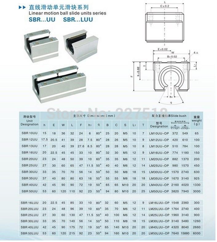 Комплектующие для ЧПУ станка SFU1605 (110-100) - 10