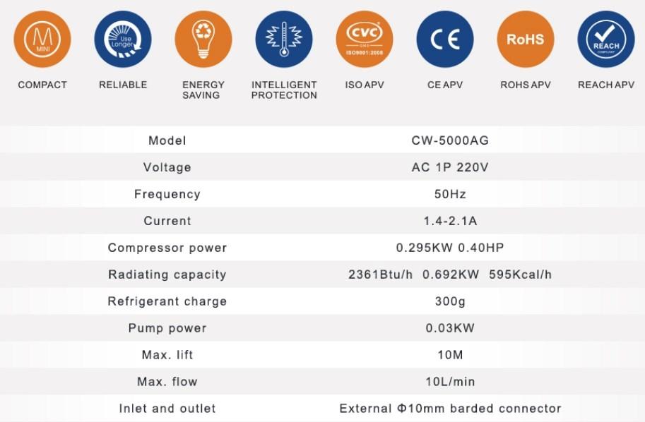 Чиллер CW-5000 (103-126) - 4