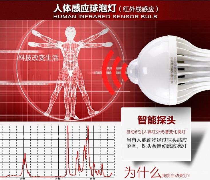 Светодиодные лампы LED-E27 (с датчиком тепла и автоматические - включение от звука) (101-207) - 9