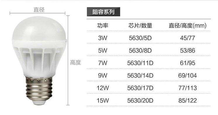 Светодиодные лампы LED-E27-5630 (101-210) - 4