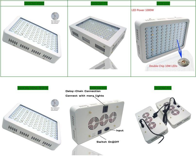 Светодиодная лампа для теплиц LED Grow Light YRS-GL-100X3W-W (112-104) - 4
