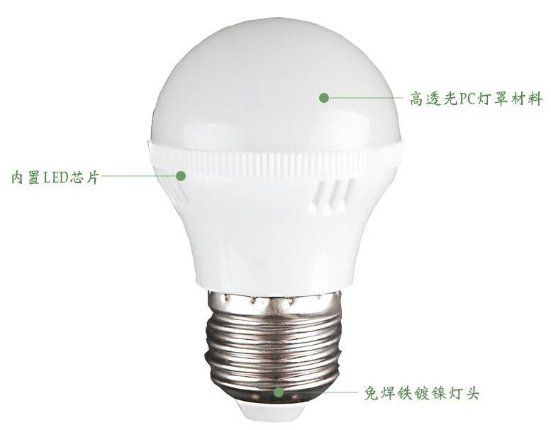 Светодиодные лампы LED-E14-E27 (101-205) - 4