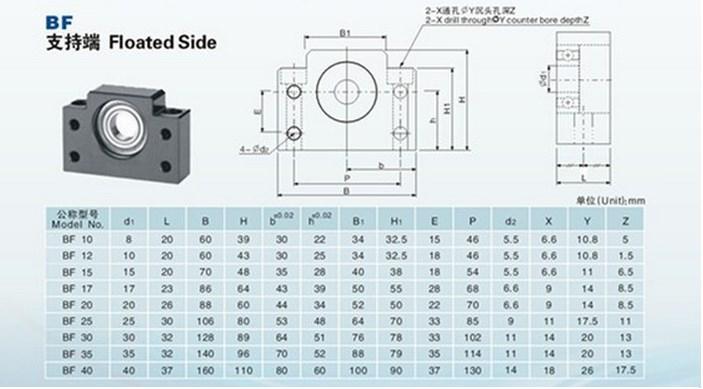 Комплектующие для ЧПУ станка SFU1605 (110-100) - 9
