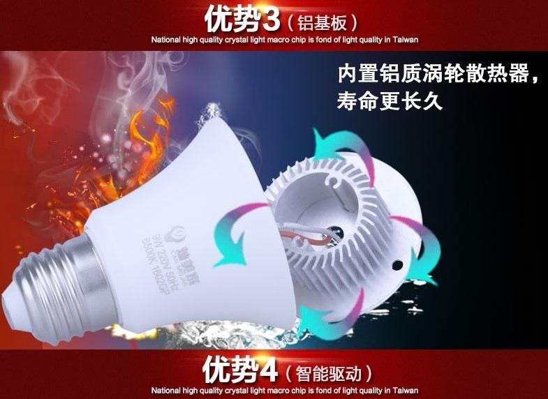 Светодиодные лампы LED-E14 (стандартный и 270 градусов) E27 (стандартный и 270 градусов) 5730 (101-203) - 6