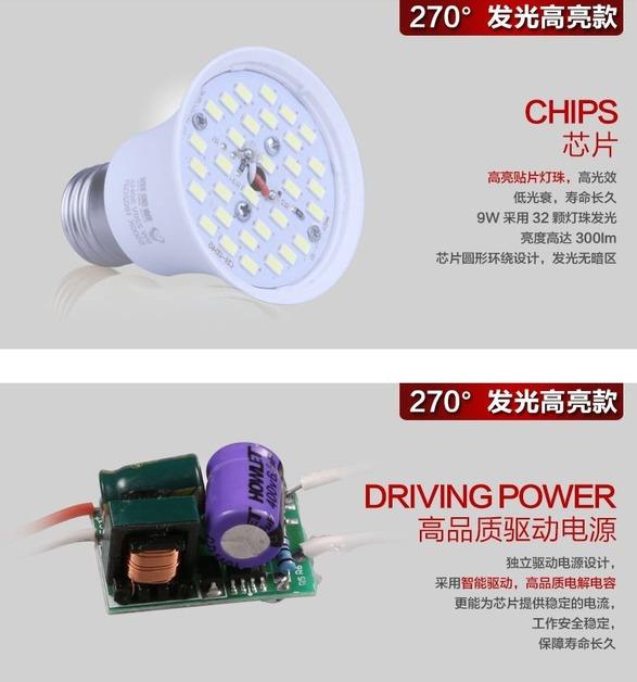 Светодиодные лампы LED-E14 (стандартный и 270 градусов) E27 (стандартный и 270 градусов) 5730 (101-203) - 3