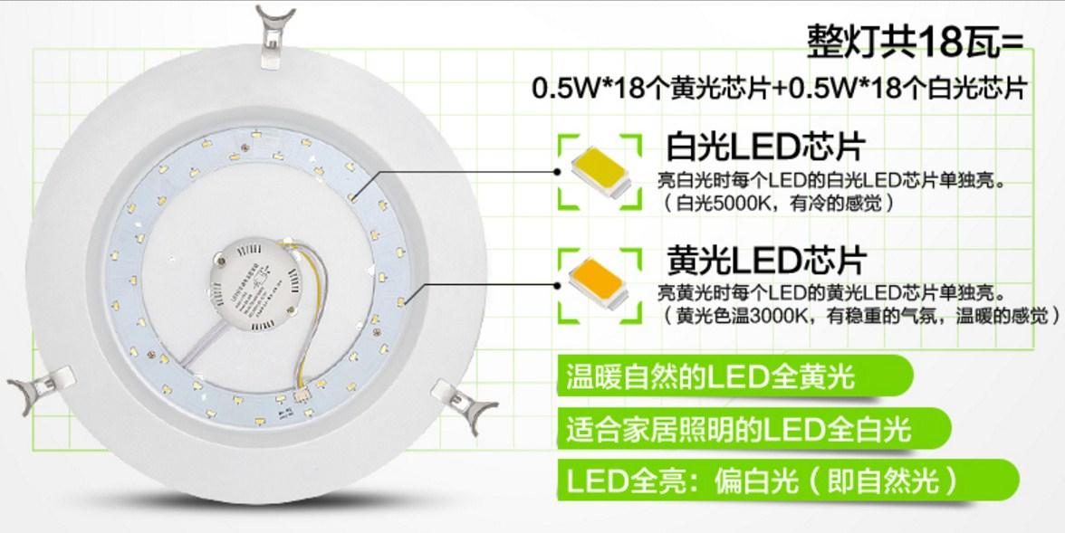 Светодиодные потолочные светильники LED-5376 (101-248) - 7