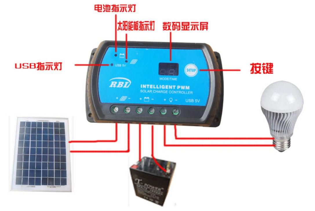 Контроллер для солнечных батарей 20A-12V-24V (120-109) - 1