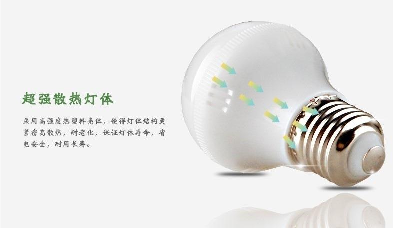 Светодиодные лампы LED-E14-E27 (101-205) - 1