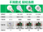 Светодиодные лампы LED-B22-E14-E27-5730 (101-201-2) - 2