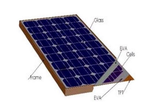 Поликристаллическая солнечная панель PV250 250 Вт (109-100) - 2
