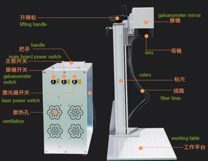 Лазерный маркер FST-02 (103-131) - 5
