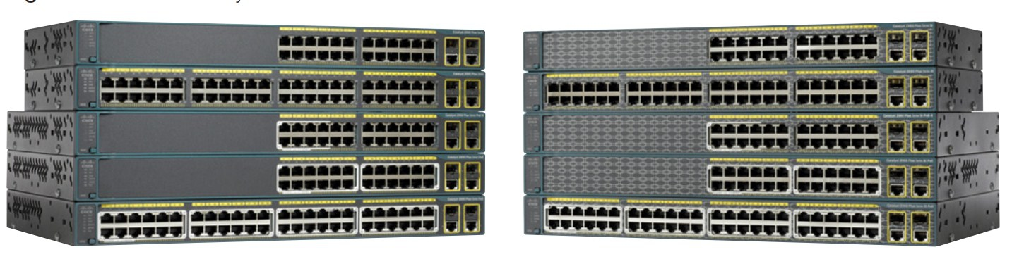 Коммутатор Cisco WS-C2960+24TC-L (134-105) - 1