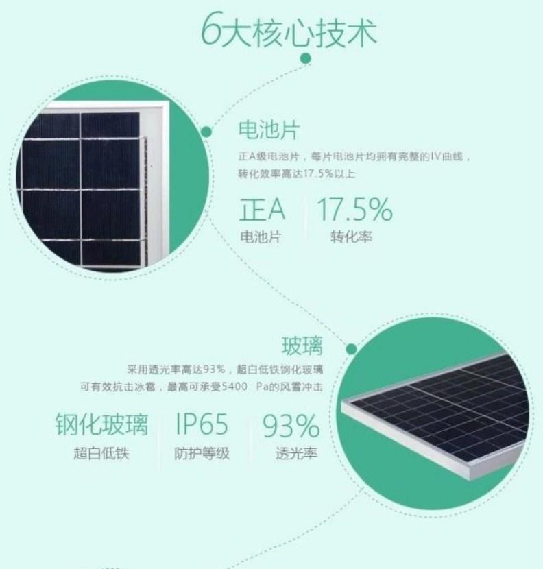 Поликристаллическая панель солнечных батарей 50W/12V (120-103) - 4
