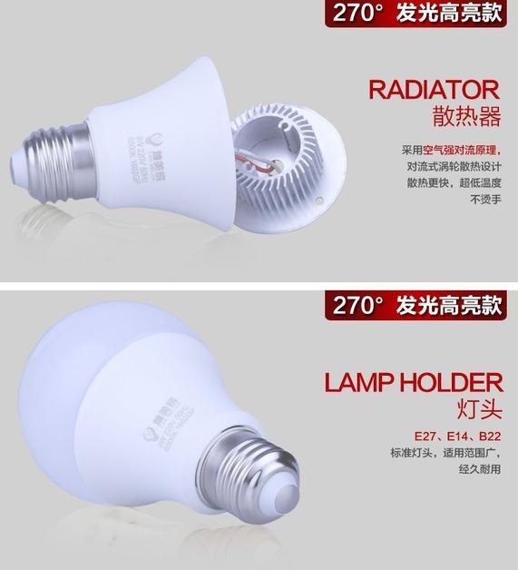 Светодиодные лампы LED-E14 (стандартный и 270 градусов) E27 (стандартный и 270 градусов) 5730 (101-203) - 2