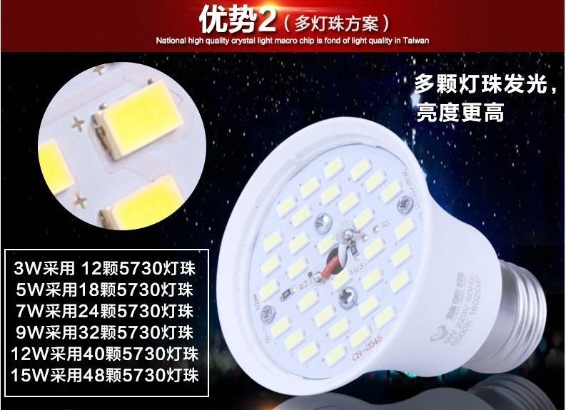 Светодиодные лампы LED-E14 (стандартный и 270 градусов) E27 (стандартный и 270 градусов) 5730 (101-203) - 4