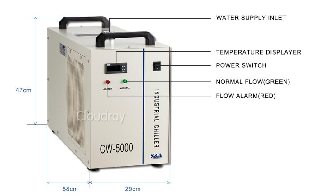 Чиллер CW-5000 (103-126) - 2