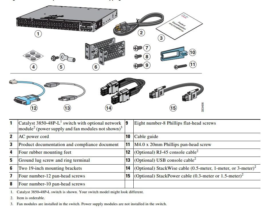 Коммутатор Cisco Catalyst C3850-48T-E (134-200) - 1