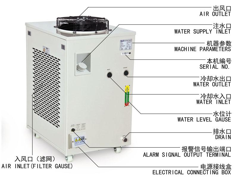 Чиллер CW-6000 (103-129) - 3