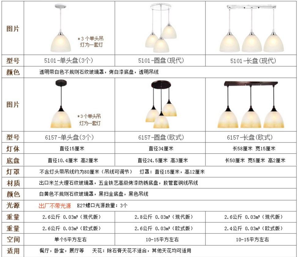Тройной потолочный светильник Plymouth Dili Lighting LED-5101 (101-249) - 11