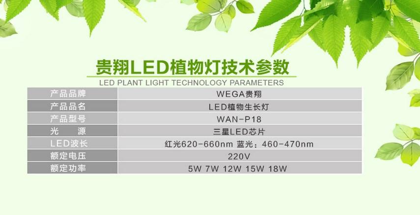 Светодиодная лампа для роста растений WEGA-WAN-P18-E27-5W-18W (112-103) - 13