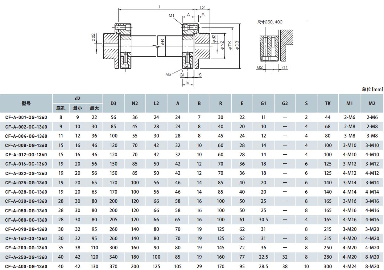 Эластичные муфты CENTAFLEX CF-A-OG (118-102) - 12