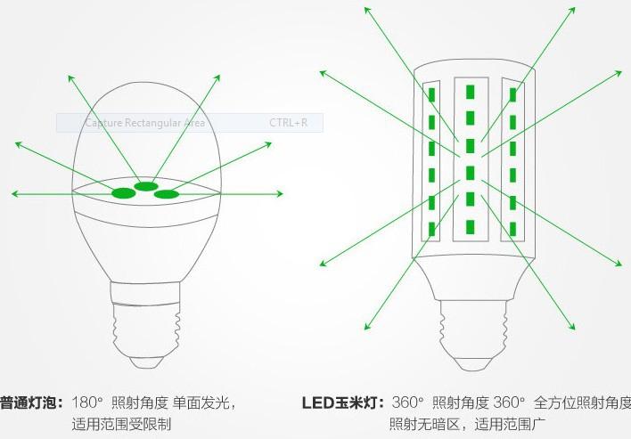 Светодиодные лампы-кукуруза LED-GT (от 5 до 80 Вт) (101-208) - 3