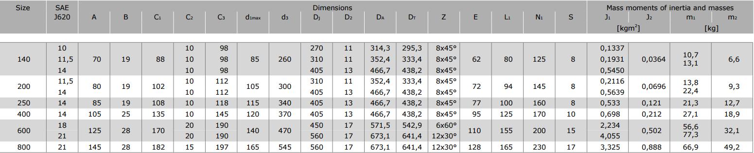 Муфты CENTAFLEX-A TYPE 3 /3–S (118-107) - 4