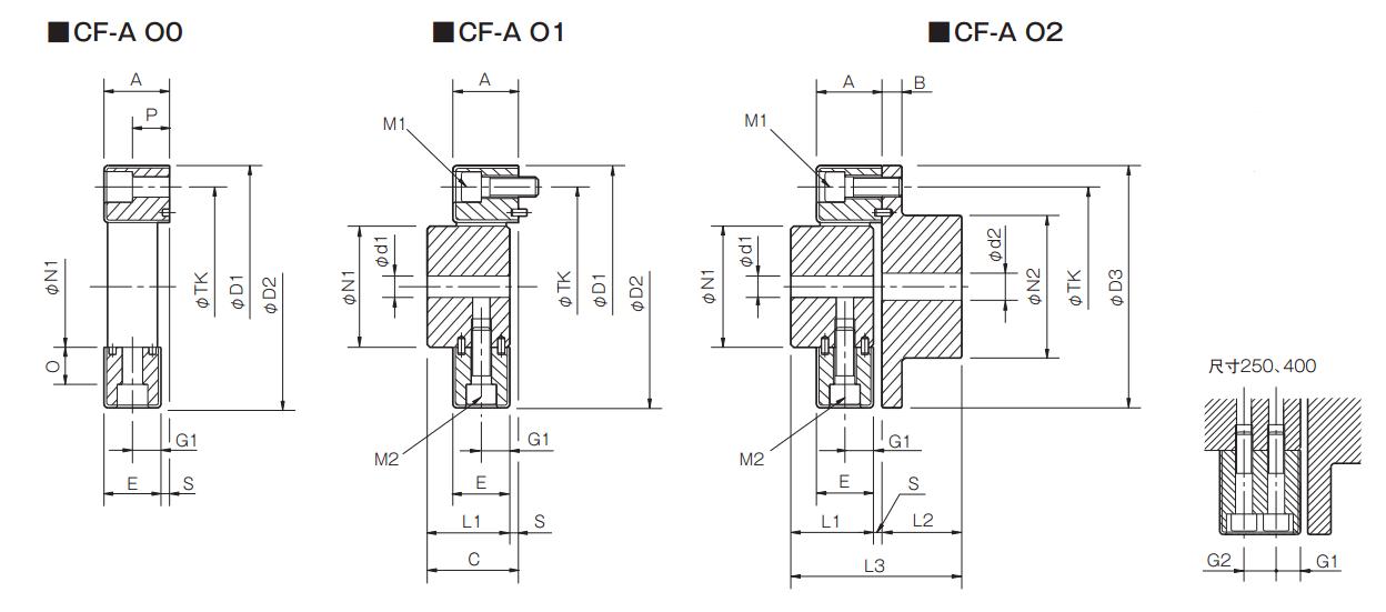 Эластичные муфты CENTAFLEX CF-A S0-S1-S2 (118-101) - 11