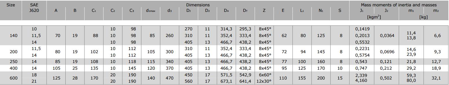 Муфты CENTAFLEX-A TYPE 3 /3–S (118-107) - 8