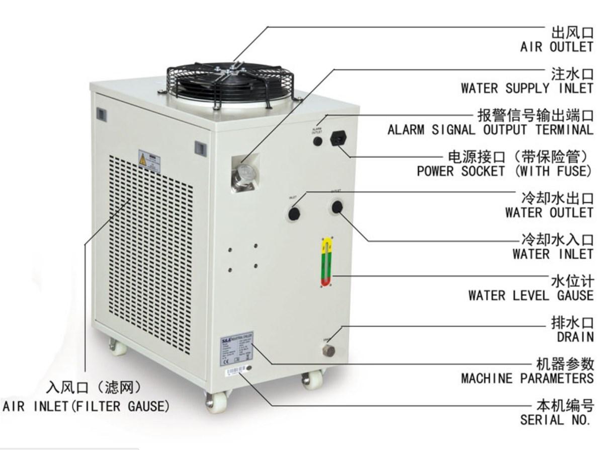 Чиллер CW-5300 (103-128) - 3