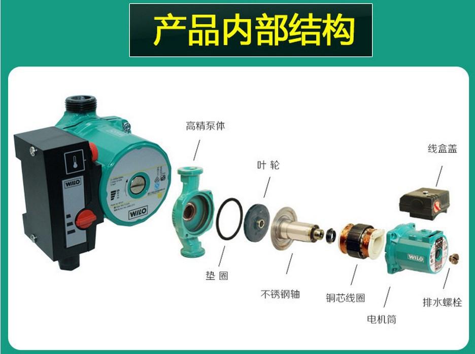 Циркуляционные насосы для систем отопления - 3