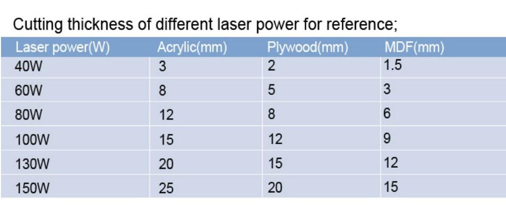 Лазерный гравировальный станок FST XM-1260 (103-135) - 13