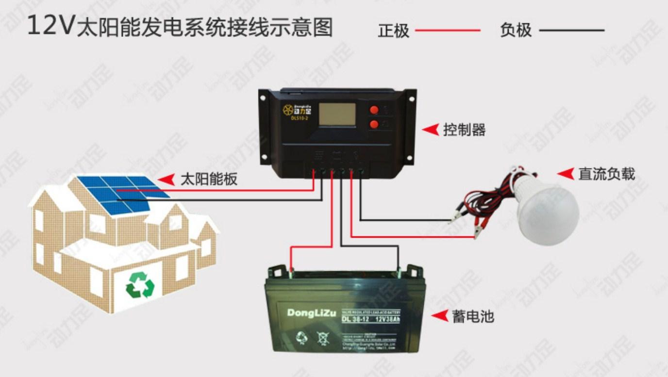Бытовая солнечная система (полный комплект) DL-x12-20w (120-105) - 13