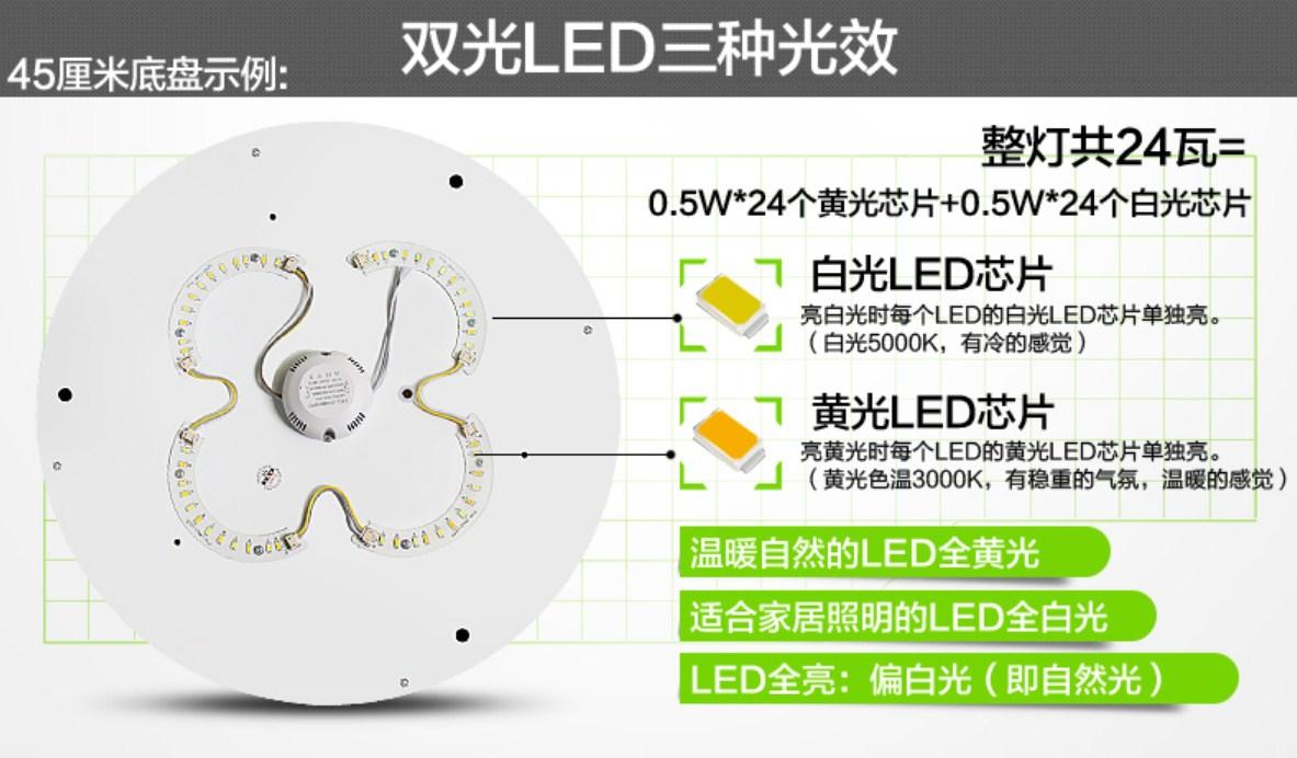 Светодиодный потолочный светильник Plymouth Dili Lighting LED-5759 (101-253) - 11