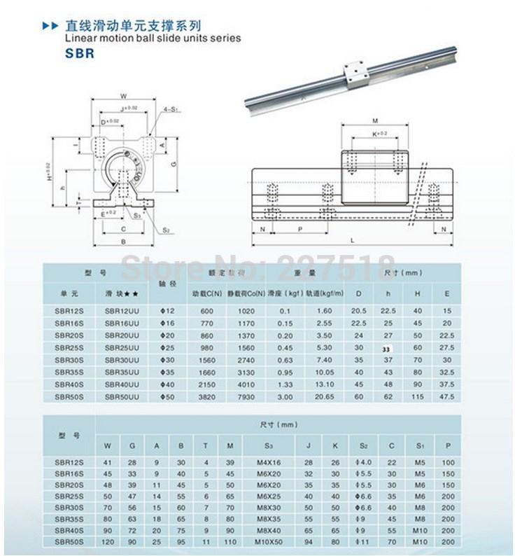 Комплектующие для ЧПУ станка SFU1605 (110-100) - 13