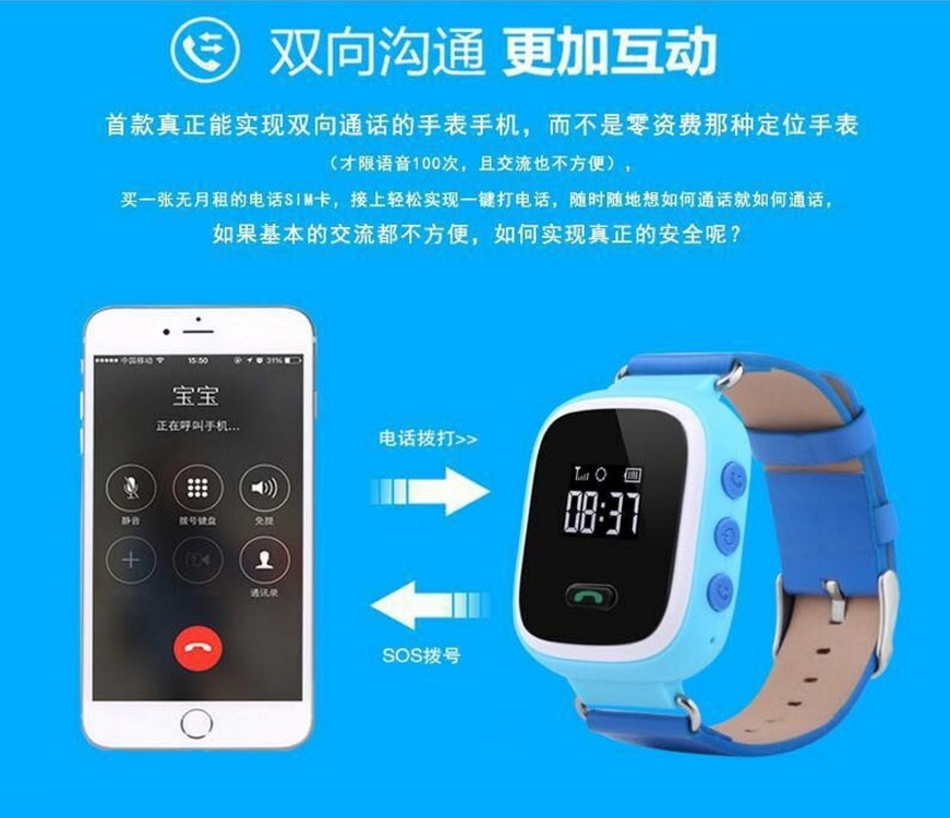 Детские смарт-часы GPS SH-01 (123-104) - 7