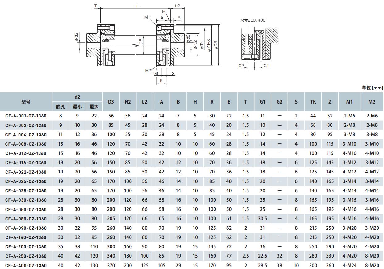 Эластичные муфты CENTAFLEX CF-A-OZ (118-103) - 13