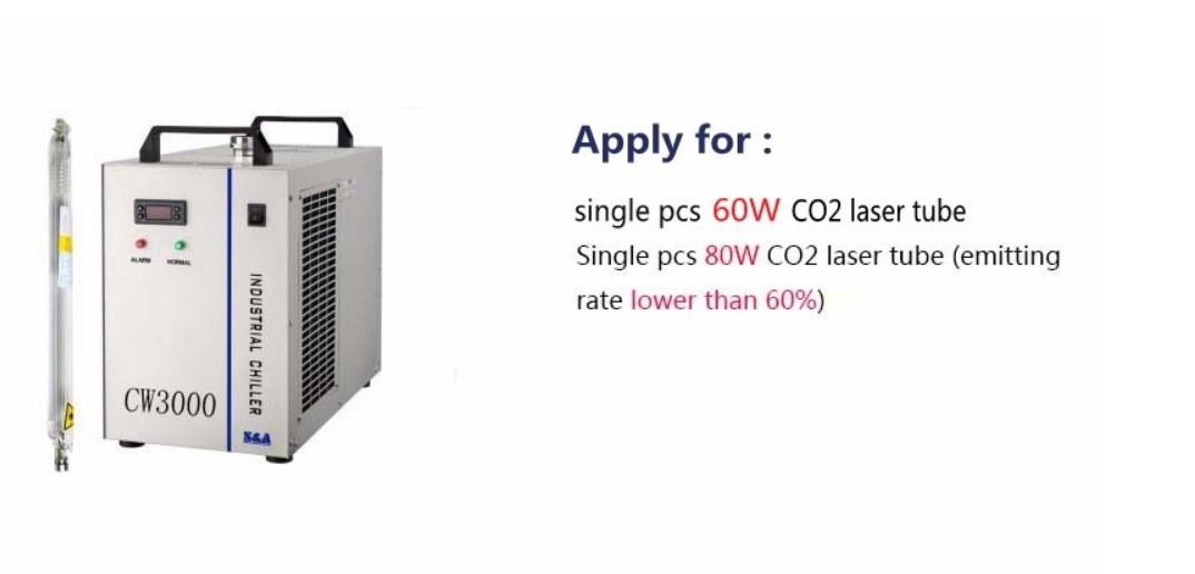 Чиллер CW-3000 (103-125) - 8