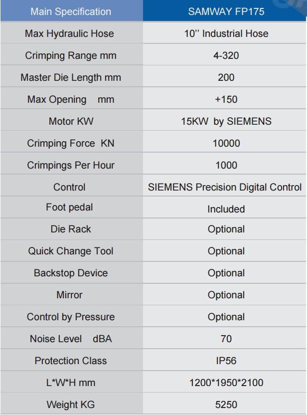 Обжимной станок РВД производственный - SAMWAY FP175 (108-161) - 3