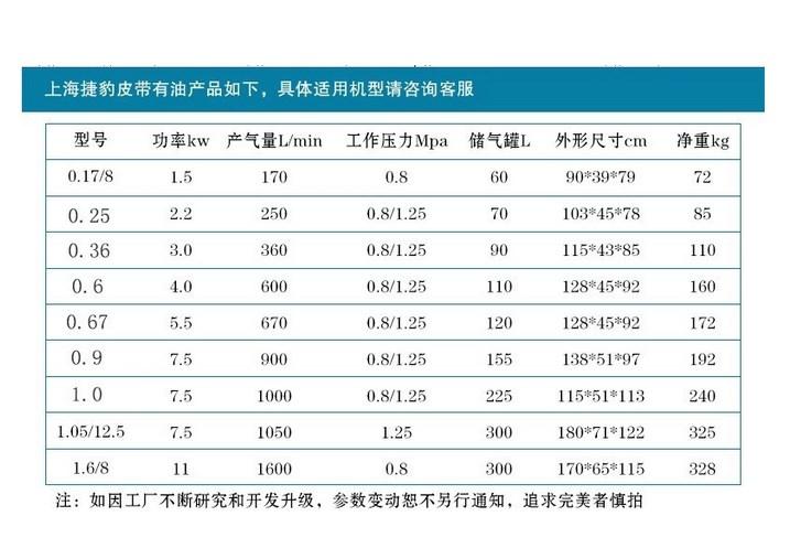 Воздушные насосы и компрессоры - 6