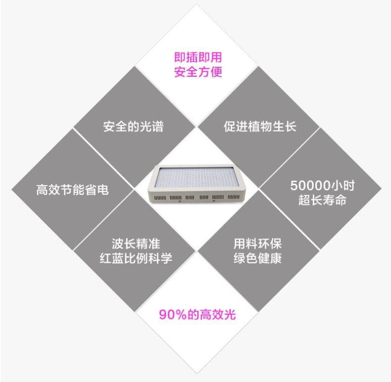 Светодиодная лампа для роста растений Billion Si Bei ZW0112-00-0 на 180-200 Вт (112-118) - 11