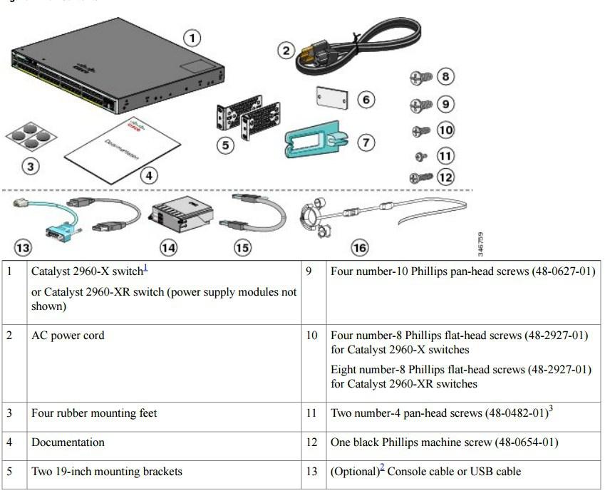 Коммутатор Cisco Catalyst WS-C2960X-24TD-L (134-205) - 5