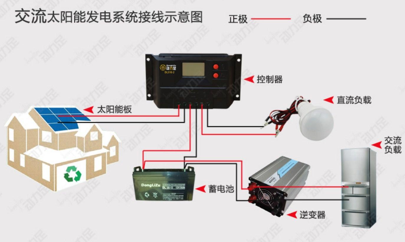 Бытовая солнечная система (полный комплект) DL-x12-20w (120-105) - 15