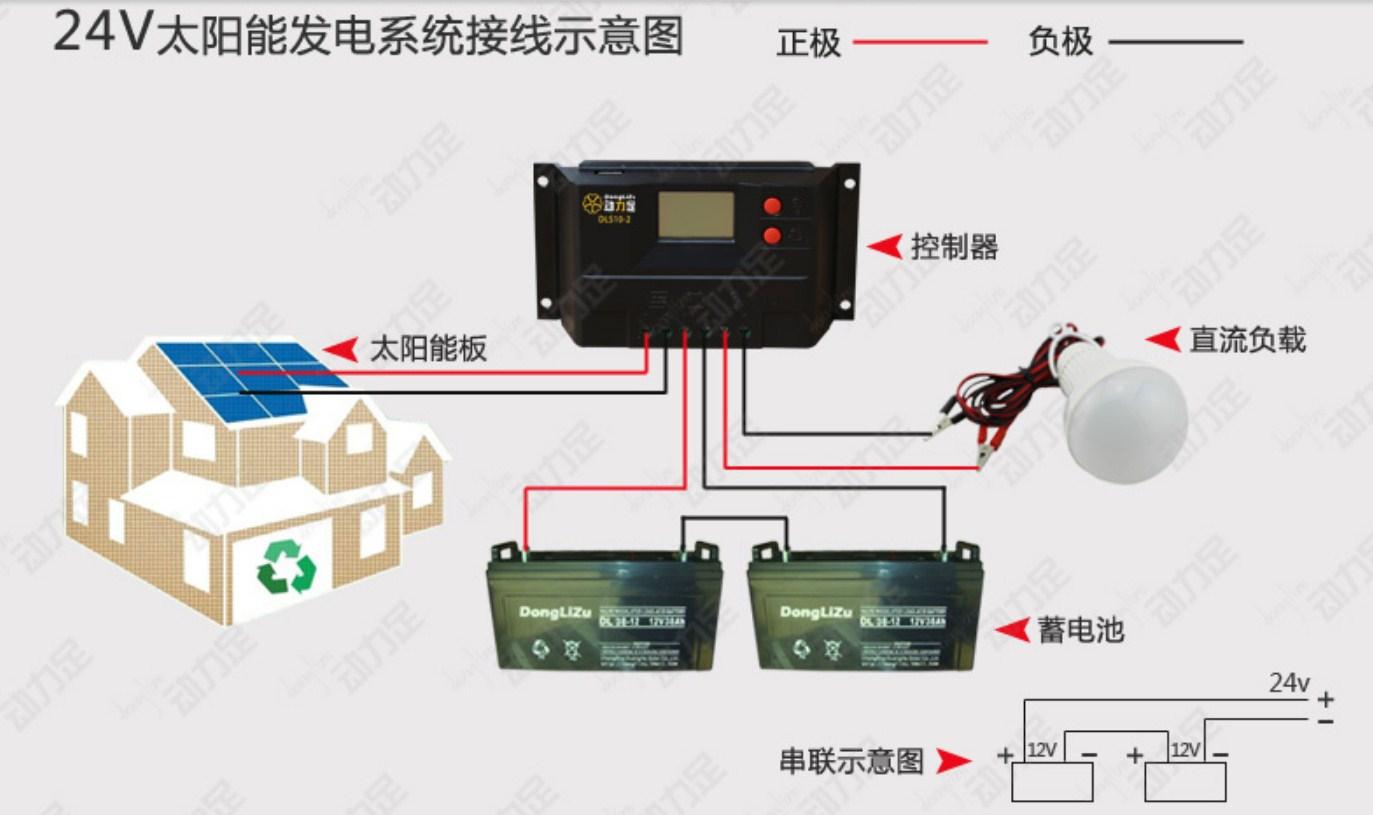 Бытовая солнечная система (полный комплект) DL-x12-20w (120-105) - 14