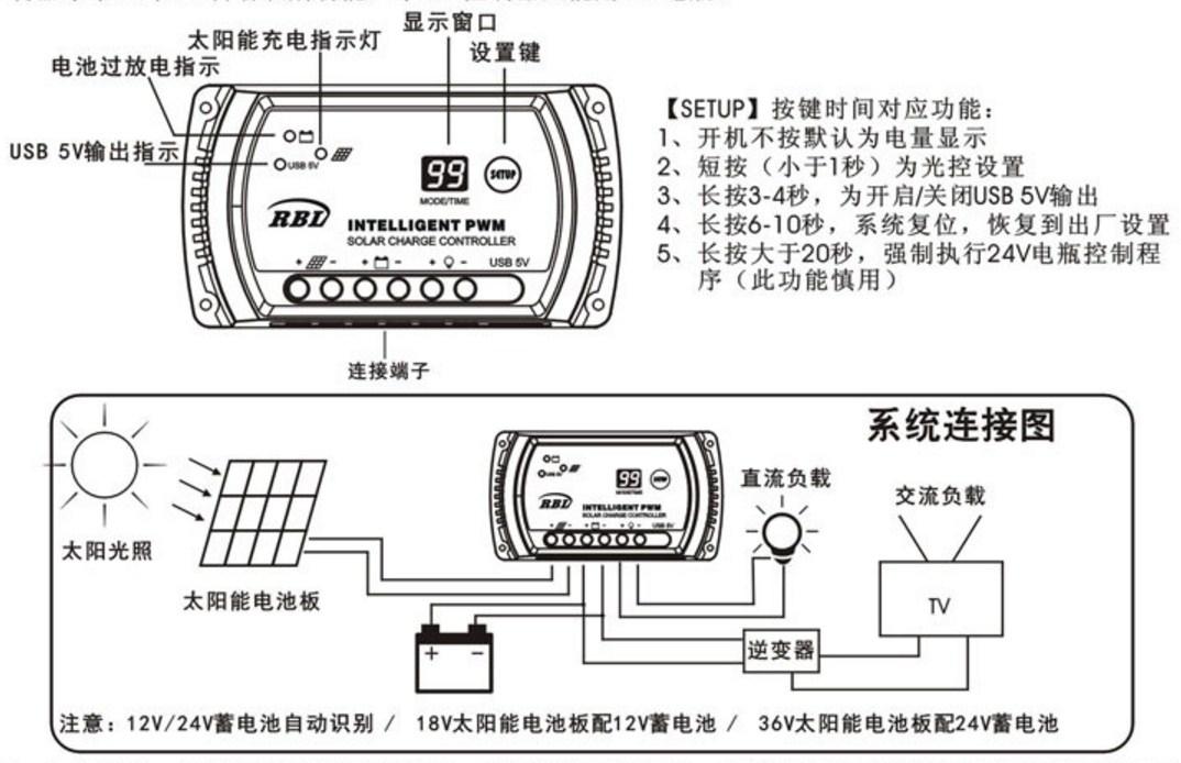 Контроллер для солнечных батарей 20A-12V-24V (120-109) - 9