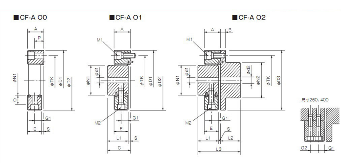 Эластичные муфты CENTAFLEX CF-A O0-O1-O2 (118-100) - 12