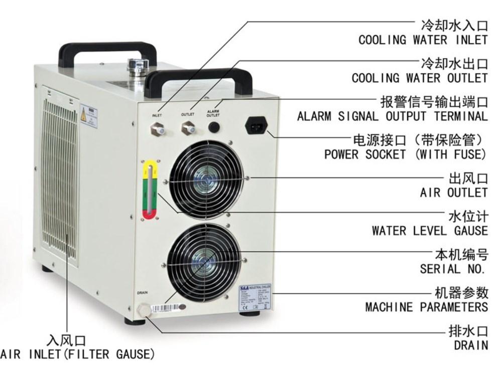 Чиллер CW-5200 (103-127) - 3