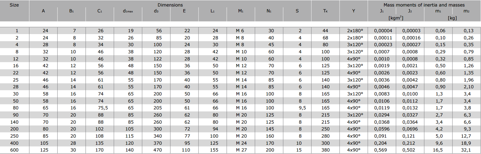 Муфты CENTAFLEX-A TYPE 1 /1–S (118-105) - 4